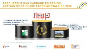 Précurseur bas carbone